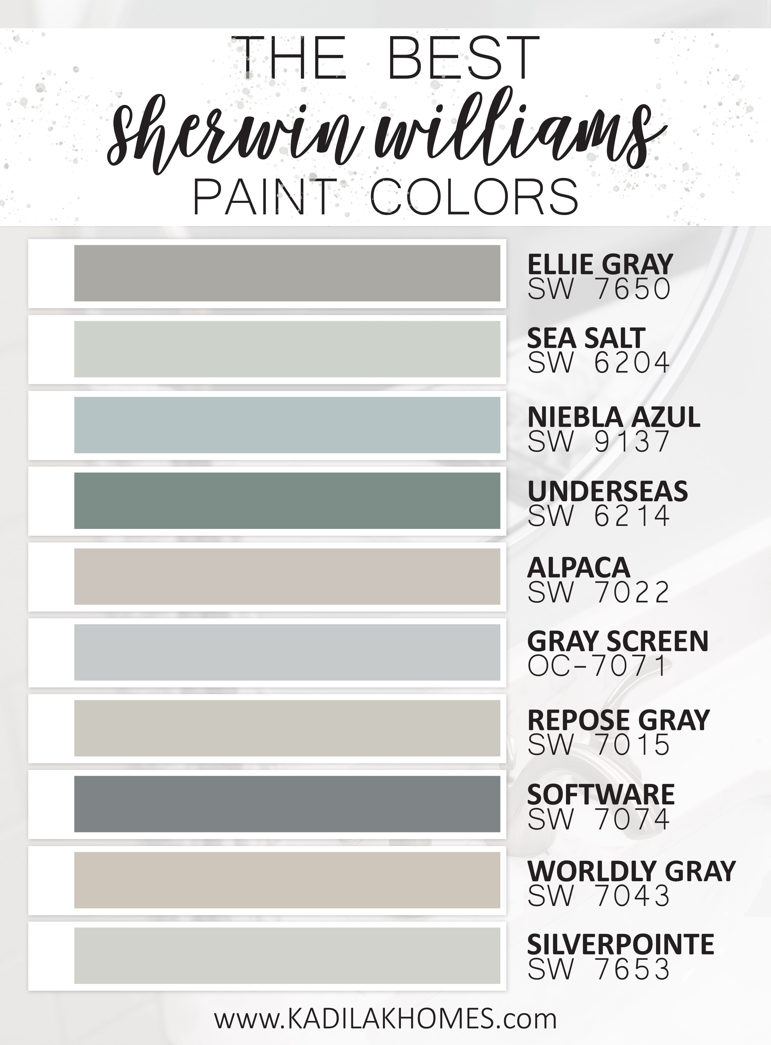 Sherwin Williams Paint | Top 10 Paint Colors!