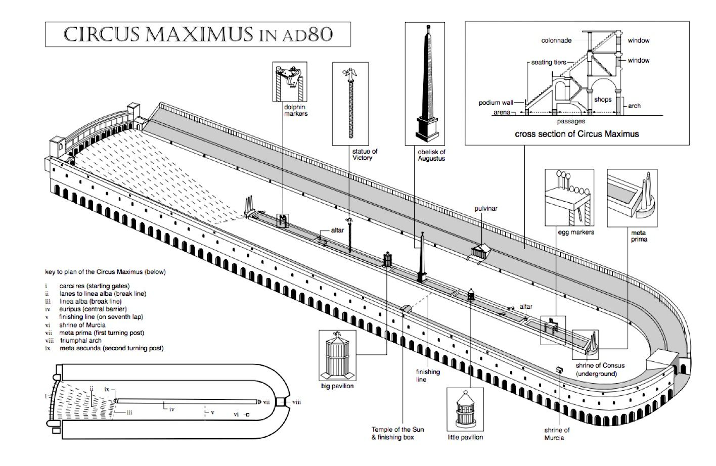 The Circus Maximus In Ad 80 By Richard Russell Lawrence