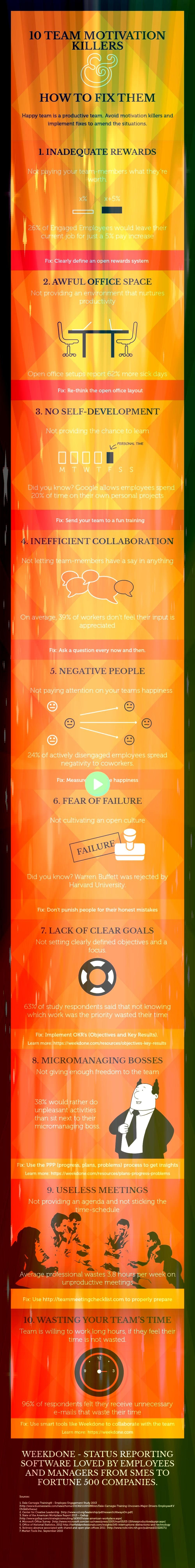 10 Biggest Motivation Killers and How to Fix Them InfographicThe 10 Biggest Motivation Killers and How to Fix Them Infographic DO YOU HAVE THE 3 MOST CRUCIAL INGREDIENTS...