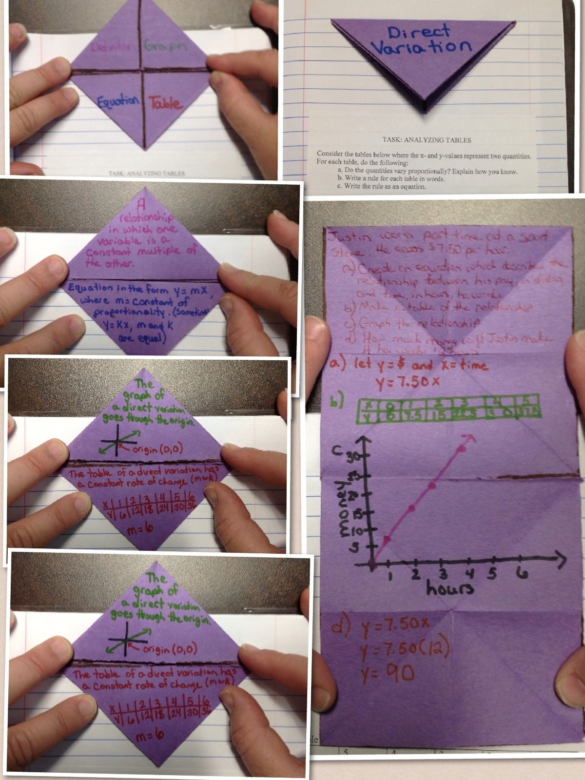 Direct Variation Foldable, Page 71