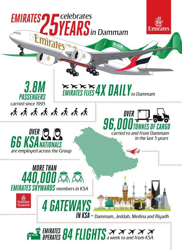 Emirates Marks Its 25th Anniversary Of Service In Dammam Dammam