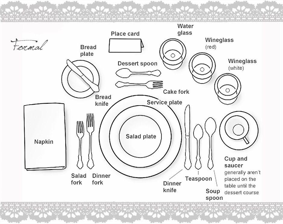 Etiqueta de mesa y cubiertos como poner una mesa formal for Como colocar los cubiertos en la mesa