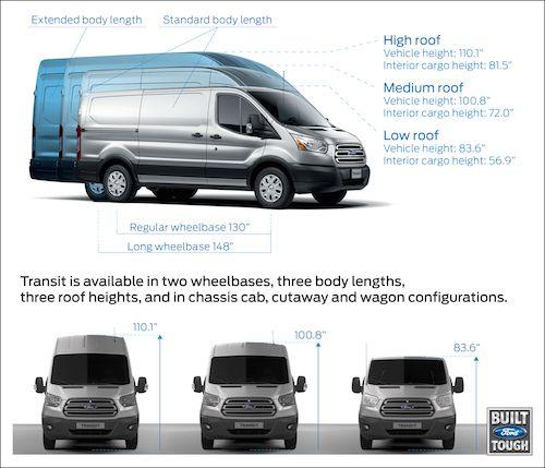 Ford Transit Cargo Van Conversion Ford Transit Camper Cargo Van