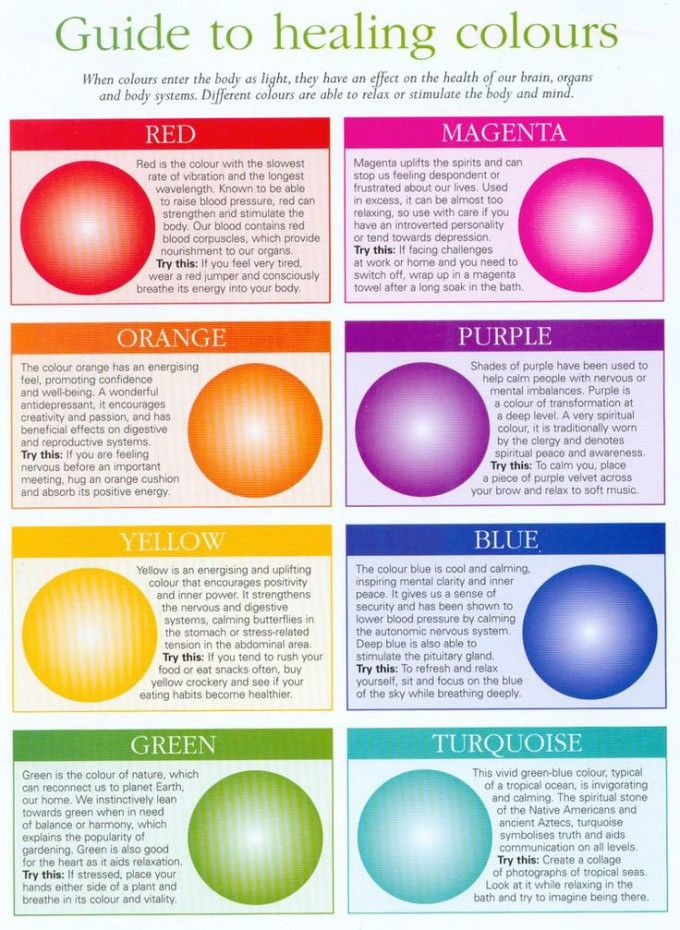 A Color Therapy Chart You Can Use Feng Shui Color The Tao Of