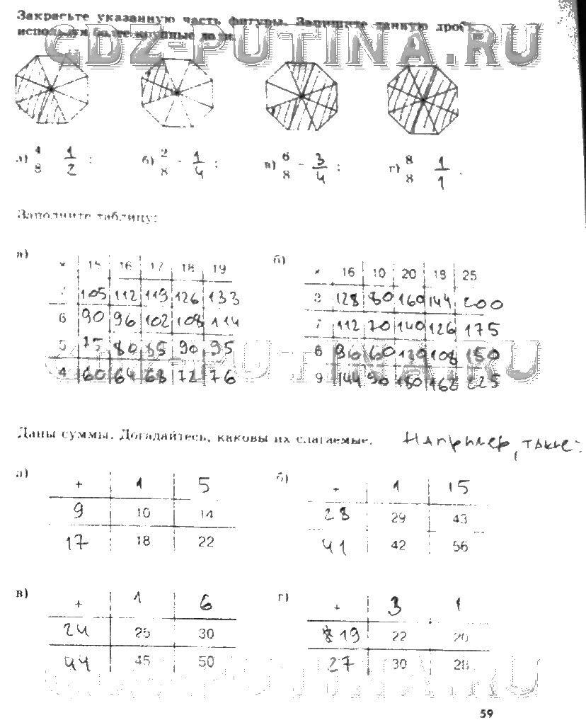 Гдз к учебнику историио.в. волобуев, в.а. клоков и др