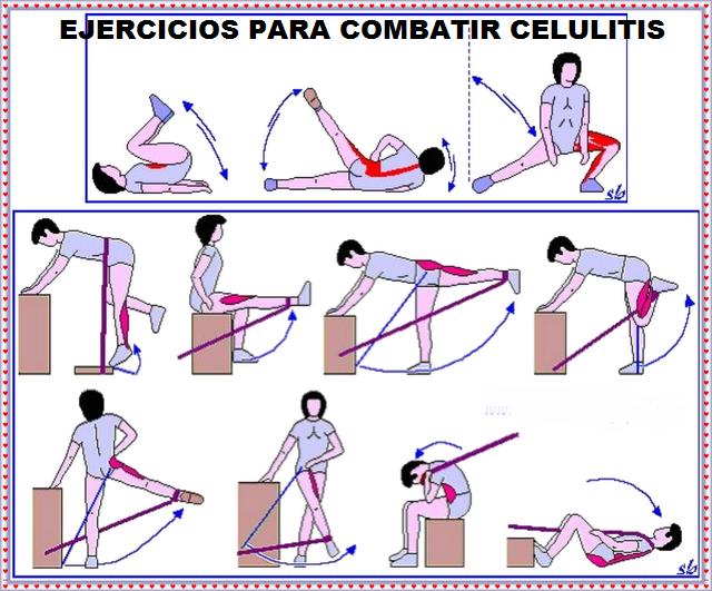 Pin De Alejandra De Alba En En Forma Ejercicios Para Celulitis Como Combatir La Celulitis Celulitis