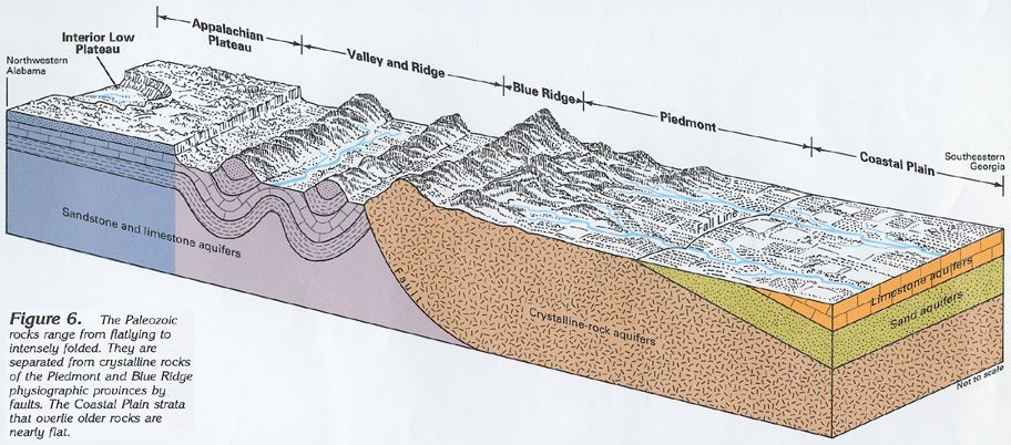 850efbf4910974363542ba0830b4fd5d appalachian mountain geologic diagram geology around the world
