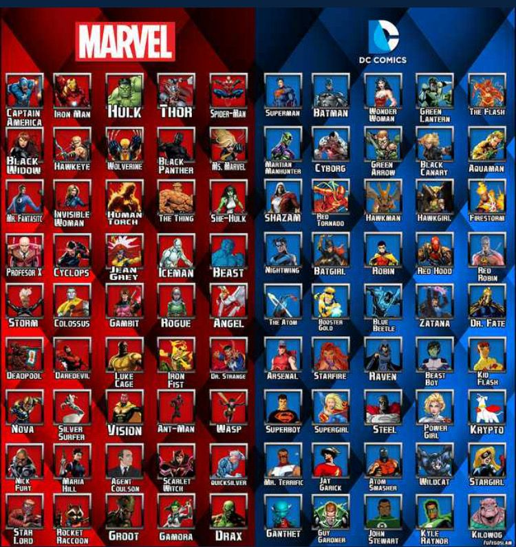 Pin De Derek Knuist En Ktv Nombres De Superhéroes Marvel Vengadores Marvel