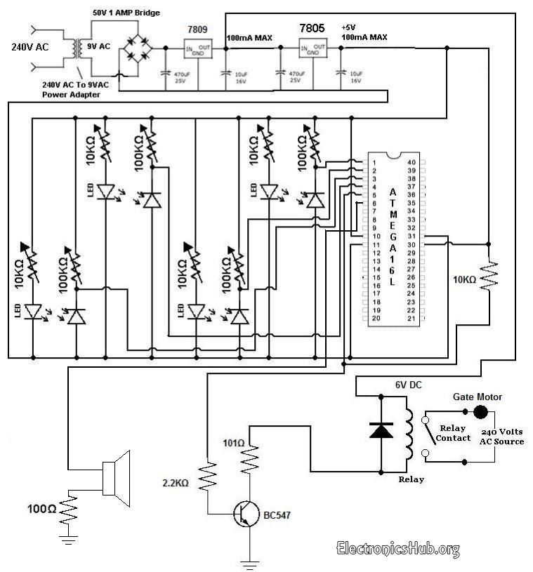 block diagram of craft electronics