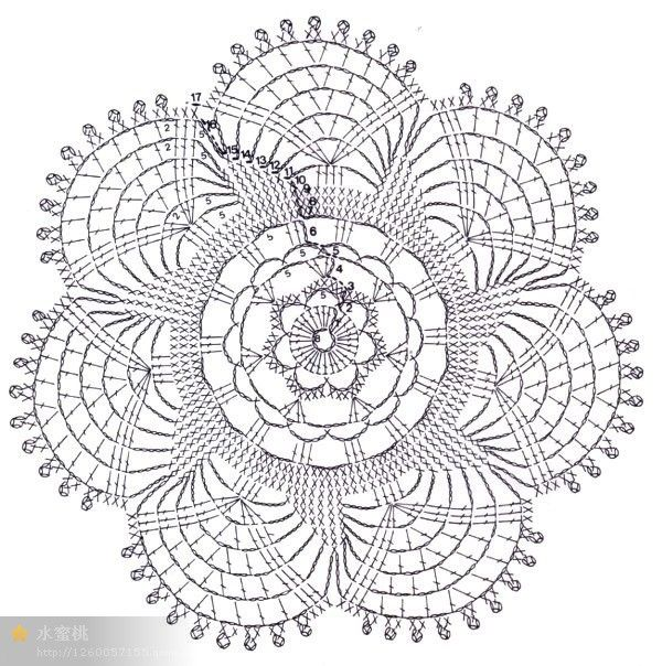 Crochet doily chart pattern | Crochet Thread | Pinterest | Häckeln ...