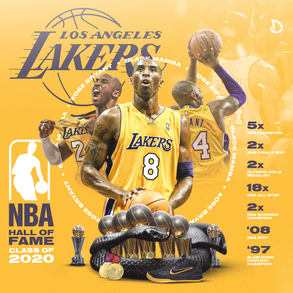 Behance For You in 2020 Kobe bryant wallpaper, Lakers