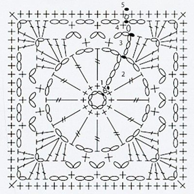 How To Read A Crochet Pattern Chart Or Diagram Crochet Granny
