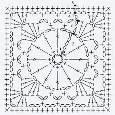 How to read a crochet pattern chart or diagram crochet chart how to read a crochet pattern chart or diagram haakmaarraak dt1010fo