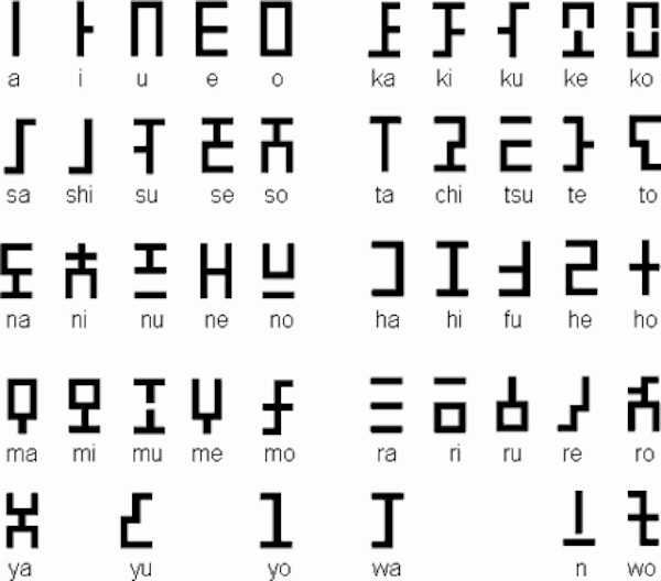 Dwarvish Alphabet Hobbit List of Synonyms and A...