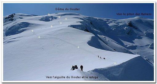 Objectif Mont Blanc L\u0027itinéraire de la voie normale du mont blanc