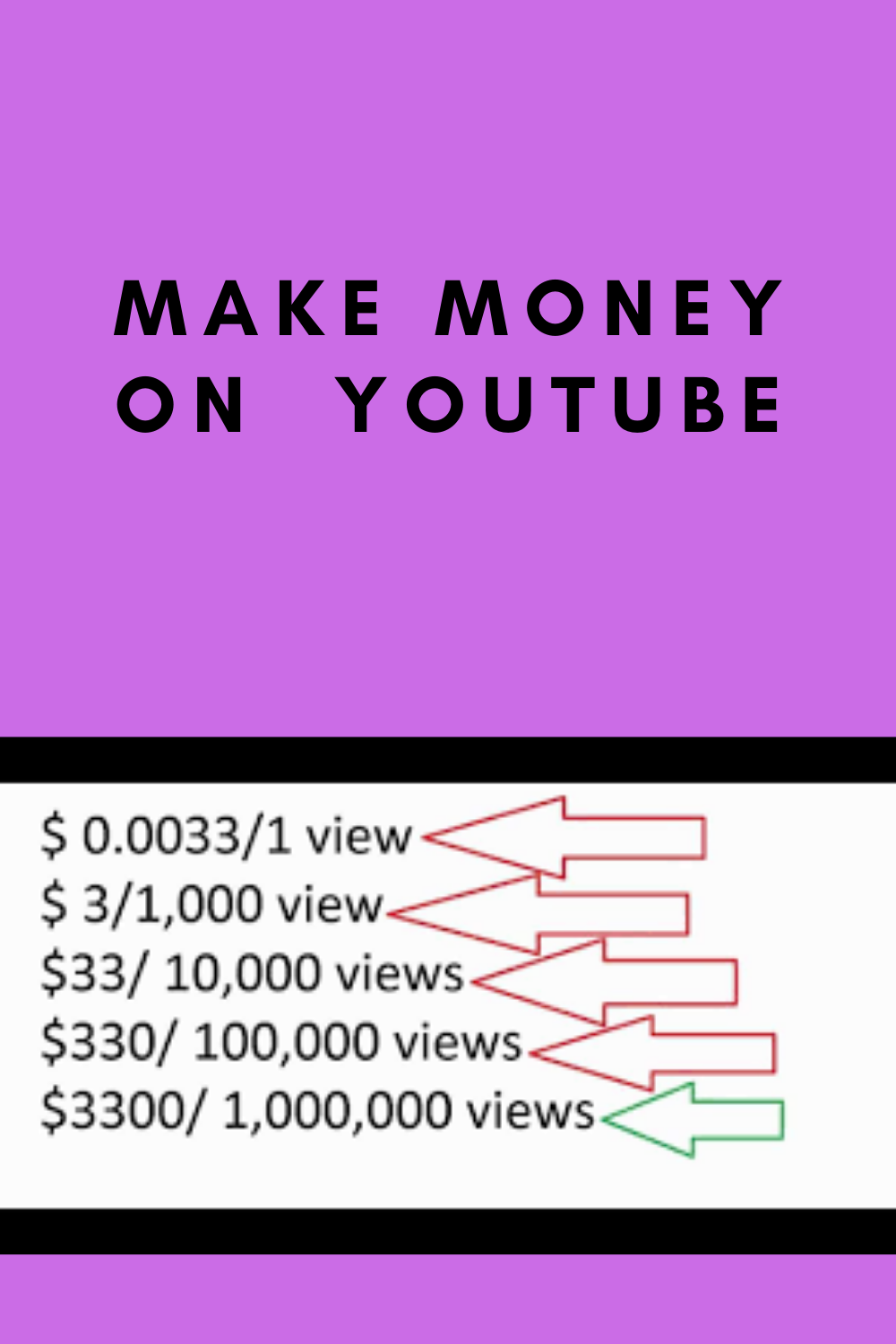 Neelbnm I Will Do Youtube Marketing To Get Your Channel Approved For 150 On Fiverr Com In 2020 Youtube Youtube Money Youtube Marketing