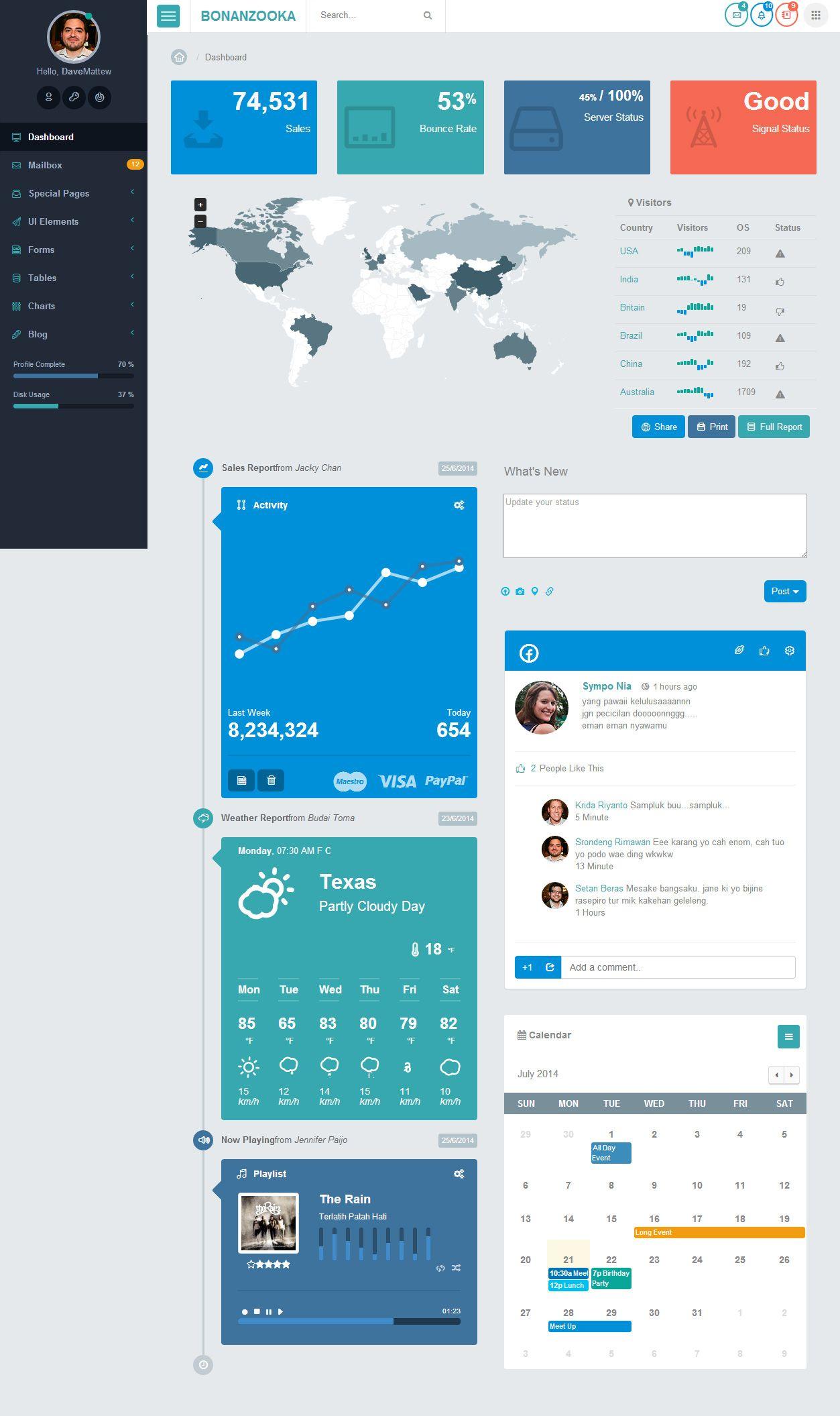 Bonanzooka is full premium responsive admin dashboard template bonanzooka is full premium responsive admin dashboard template built using bootstrap 3 angularjs flat pronofoot35fo Image collections