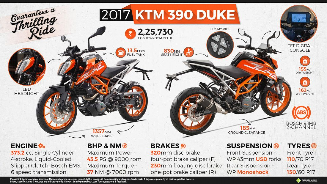 2017 Ktm 390 Duke Infographic Ktm Ktm Duke Ktm Duke 200