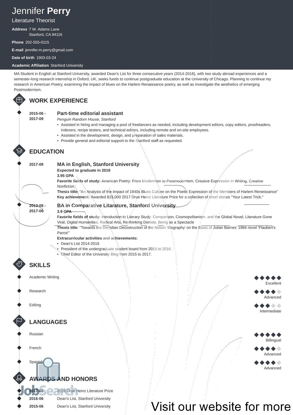 Scholarship Resume Template Google Docs in 2020