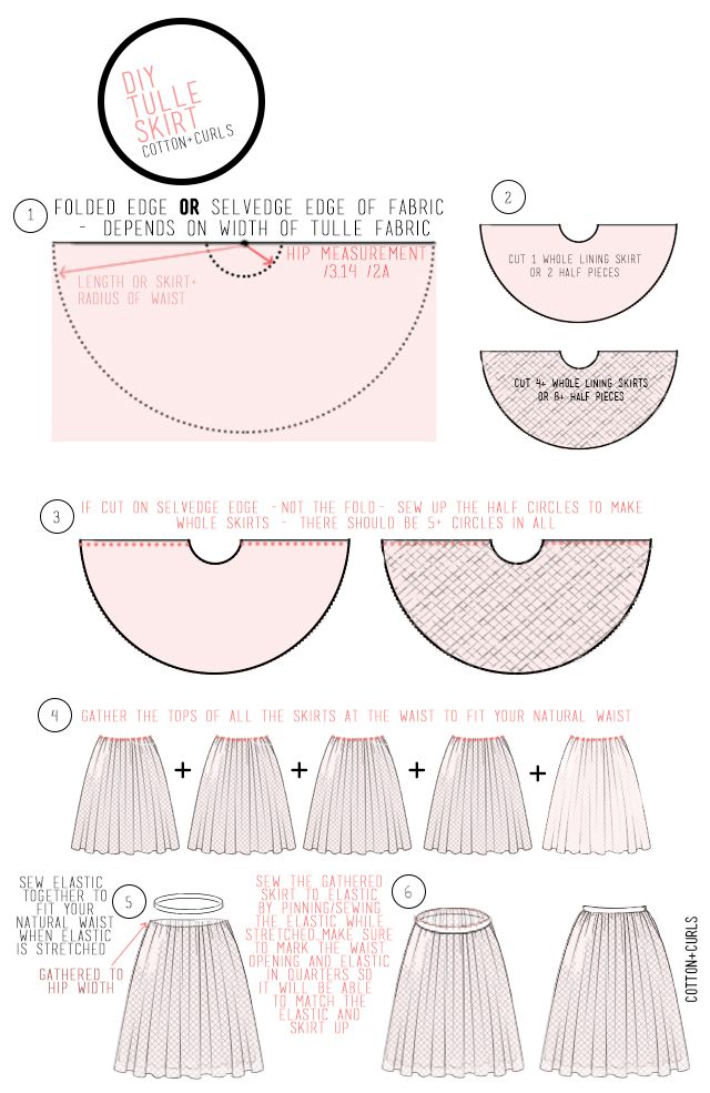 8a61a83e71 pinner writes VERY simple tulle skirt tutorial, would be cute for a slip  under a too short skirt as well.