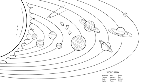 Solar System Model Worksheet Coloring page | Space | Pinterest ...