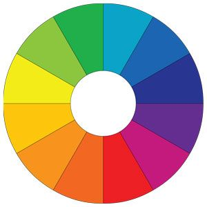 The Color Wheel  Coloring  Info    Color Wheels