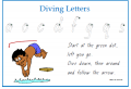 A systematic way to teach handwriting to young children by associating the formation of the letter to a familiar action.