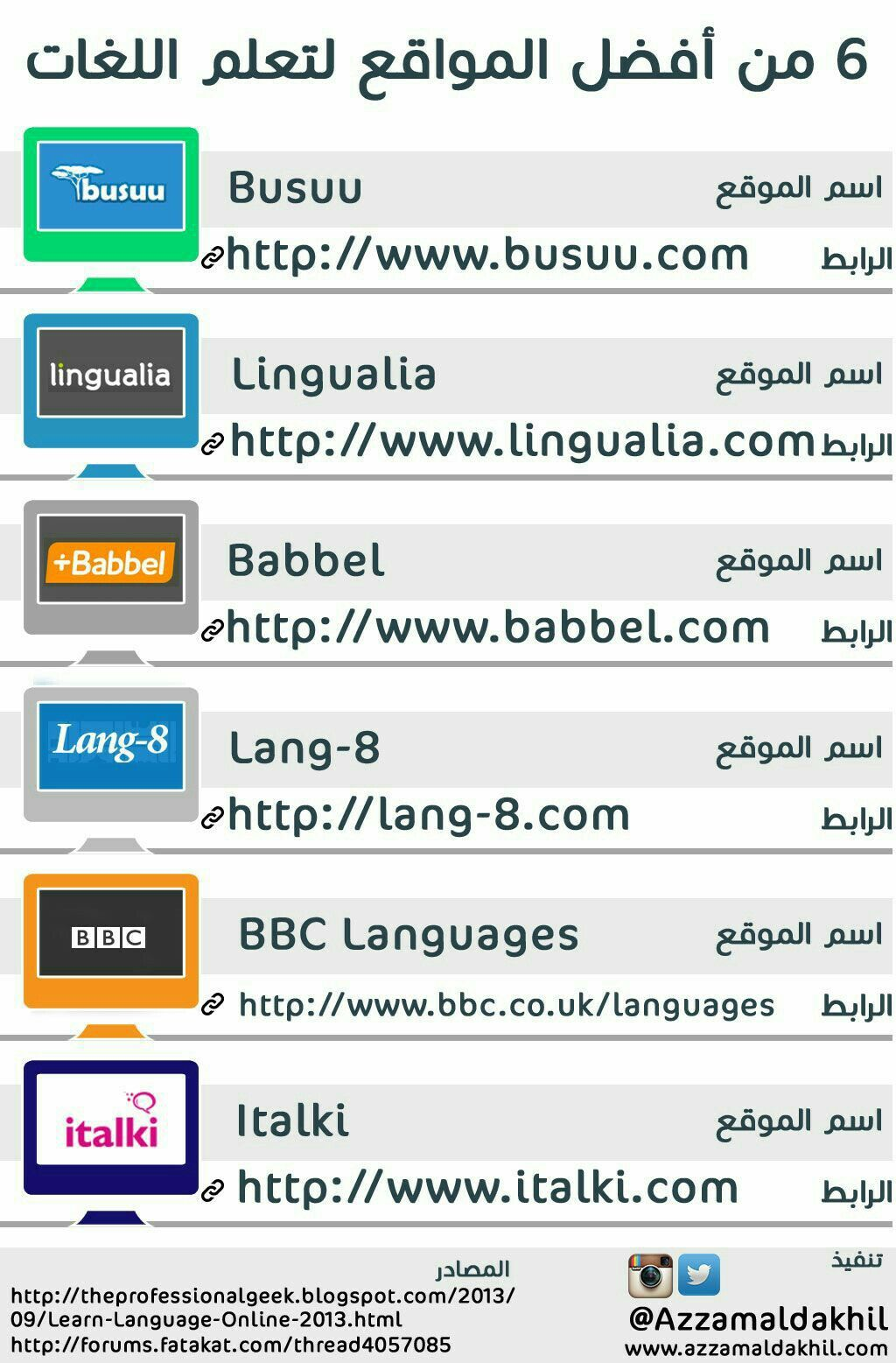 مواقع تعلم اللغات English Language Learning English Language Learning Grammar Learning Languages