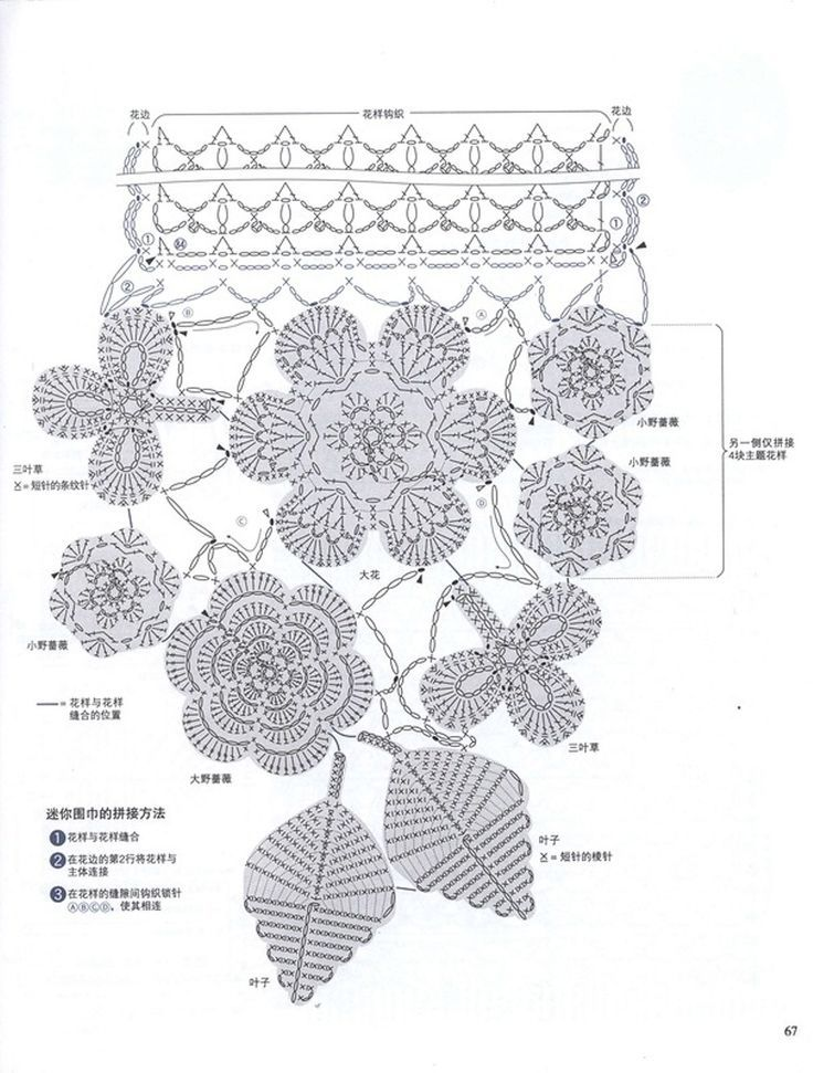 Kptallat a kvetkezre crochet flower scarf diagram crochet kptallat a kvetkezre crochet flower scarf diagram ccuart Image collections