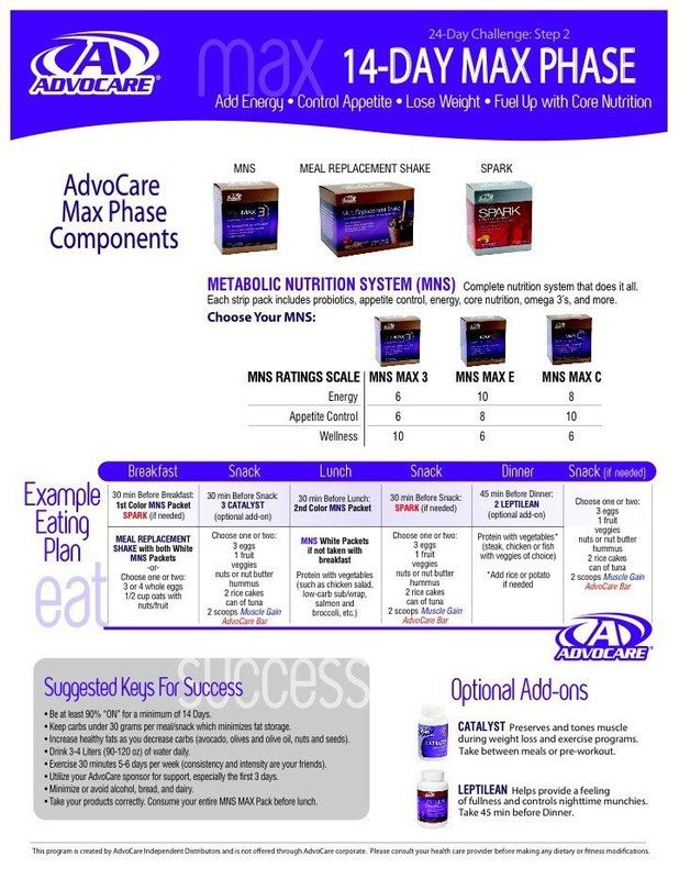 Instructions Advocare We Build Champions Advocare Success