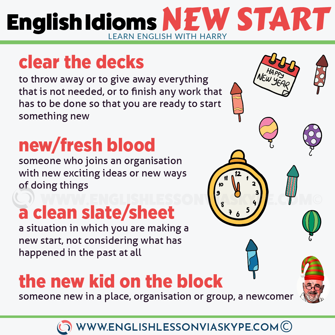 Useful English Words And Phrases To Describe A New Start English Vocabulary In 2020 English Words English Vocabulary Words English Idioms