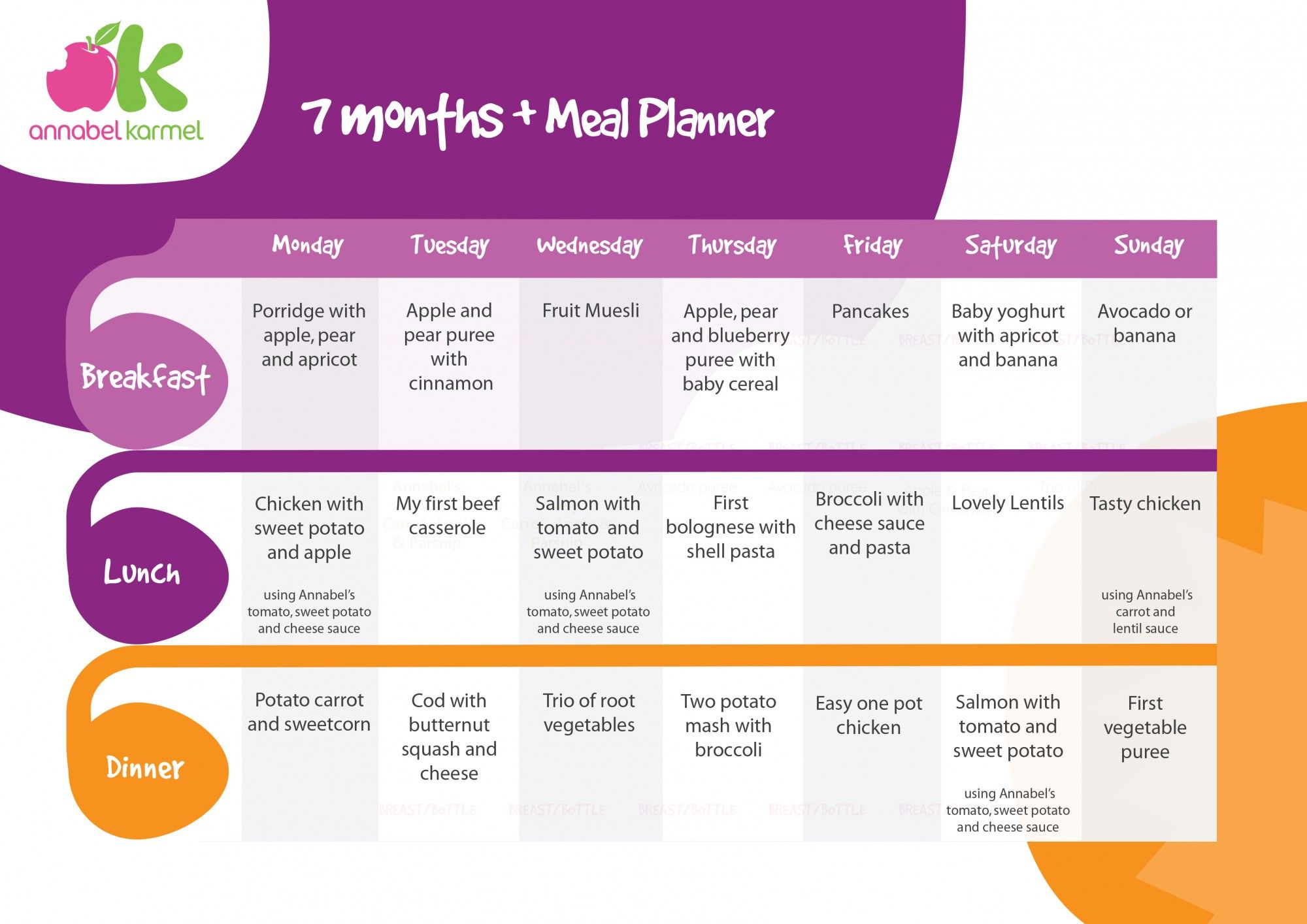 Meal Planner For Babies 7 Months Download Free Printable 7 Months Meal Planner