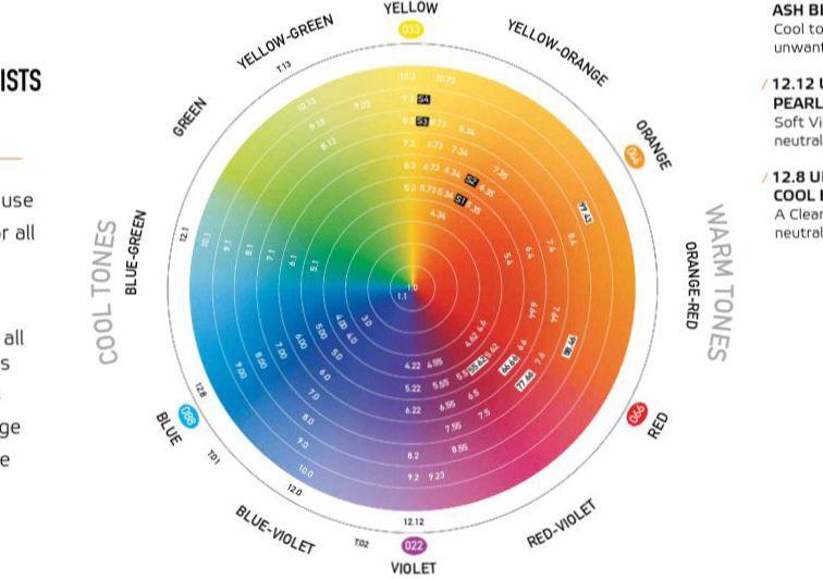 37+ Fudge paintbox colour chart ideas in 2021