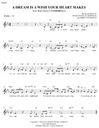 The Importance Of Sheet Music To Music Theory Music Theory