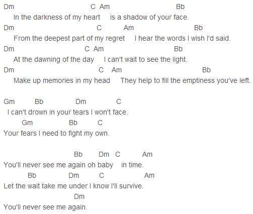 Adele Youll Never See Me Again Chords Uke Chords Pinterest