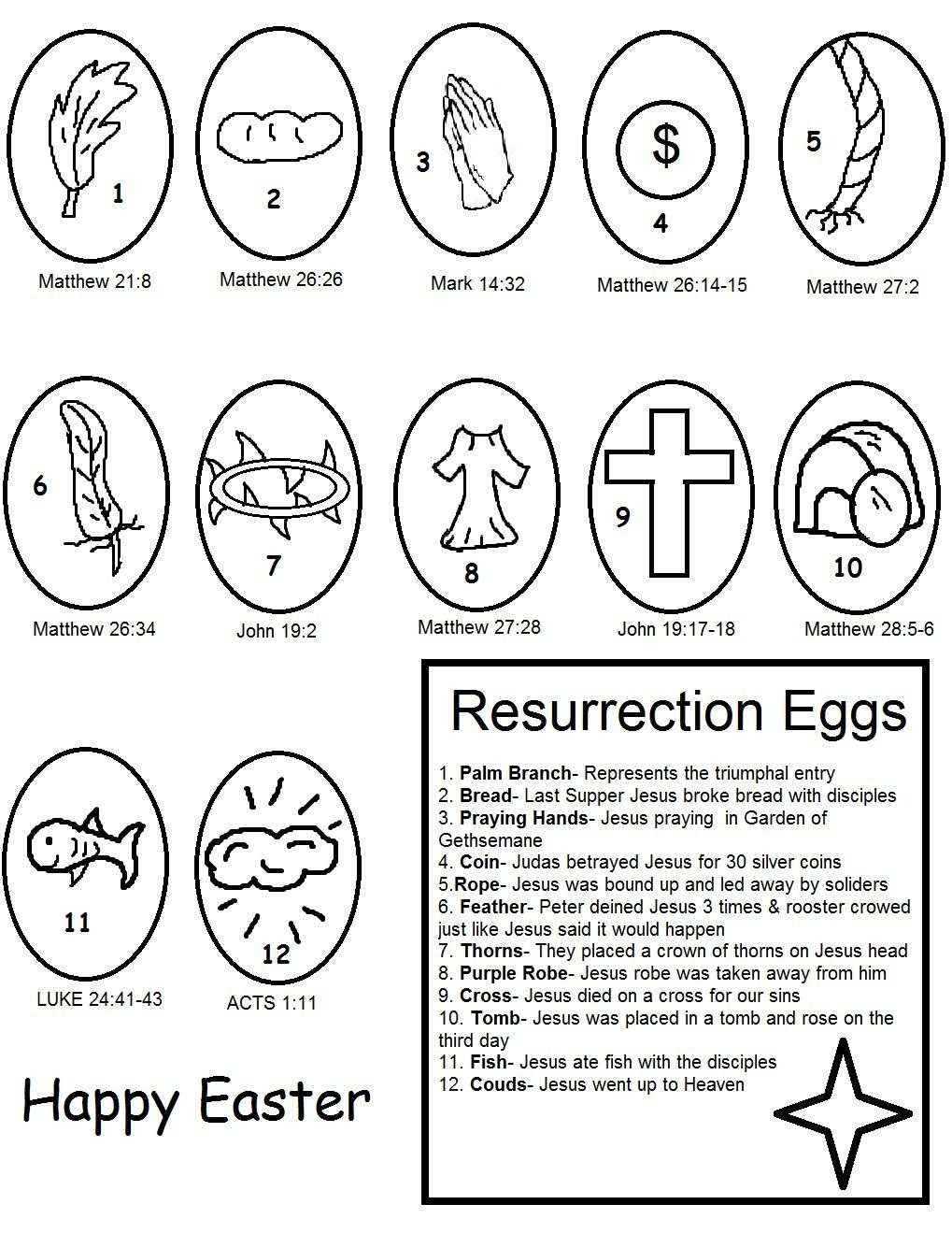Easter Resurrection Eggs Craft Free Printables Easter Sunday