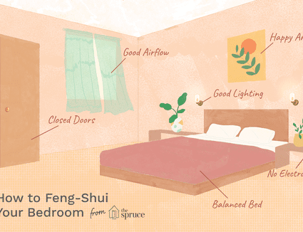 Feng Shui Tips For Handling A Bed Aligned With The Door Feng