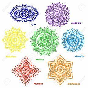 Chakra bedeutung ist da der schlussel fr unsere gesundheit die sieben chakren mandala altavistaventures Gallery