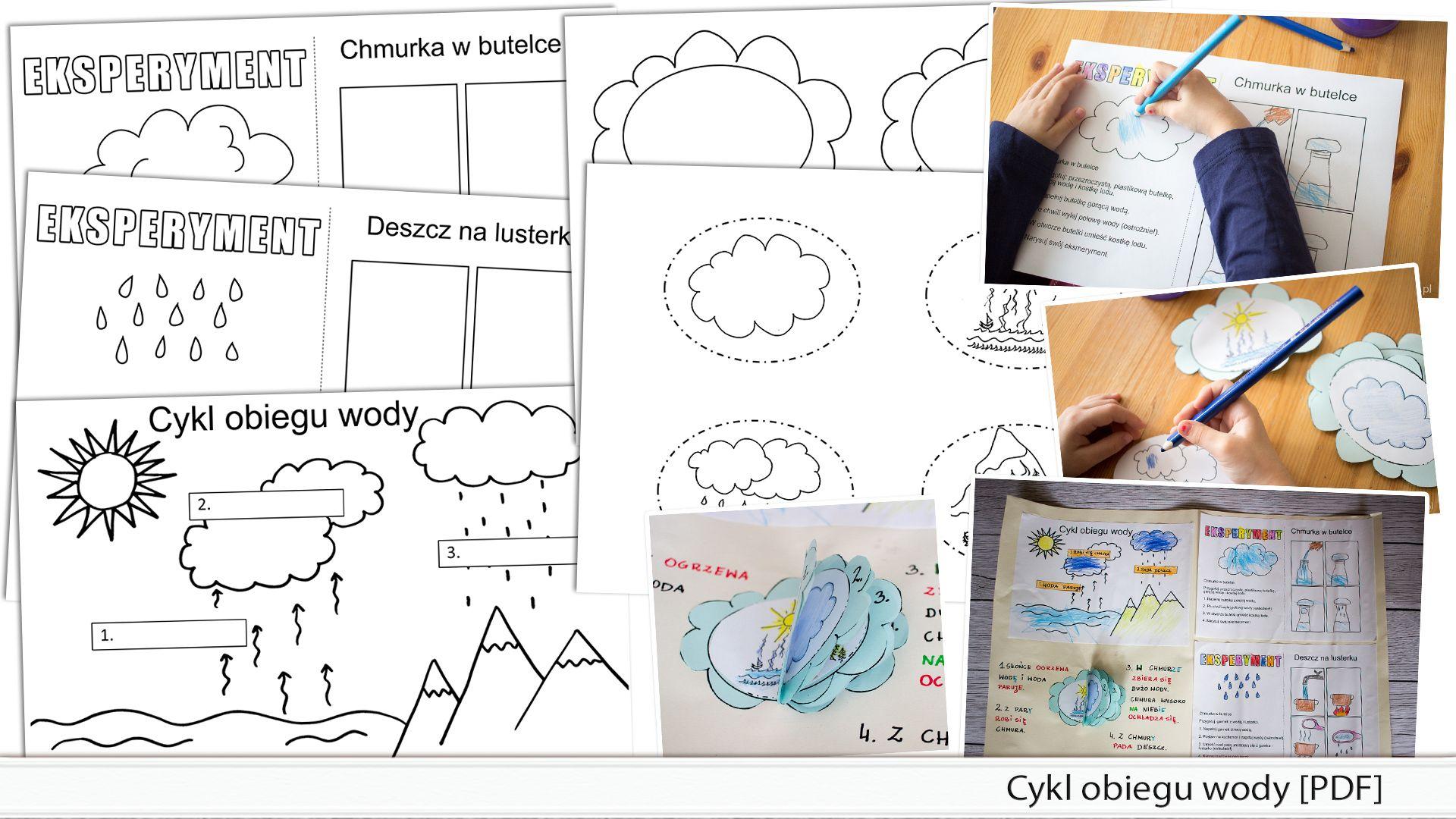 Cykl Obiegu Wody Pdf Za Darmo Kreatywne Wrota Net Pomoce Logopedyczne Bullet Journal Supplies