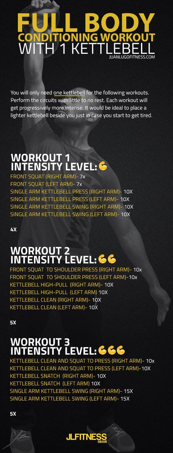 Total Body Conditioning Workout With One Kettlebell Https Www On Pinterest Circuit Workouts And Kettlebellmaniaccom Exercises
