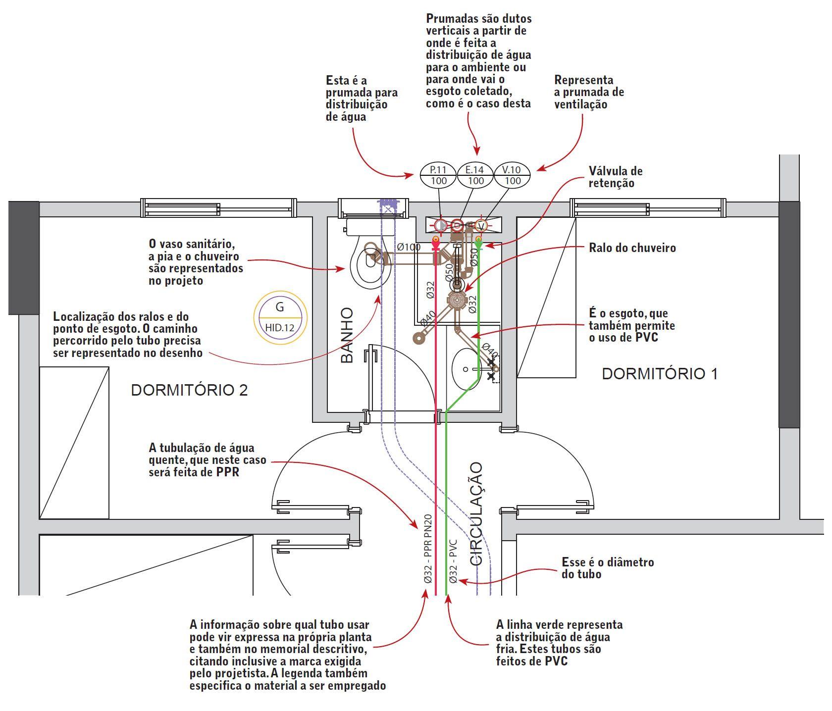 Hidraulica De Um Banheiro : Projeto hidrossanit?rio passo a agua quente fria
