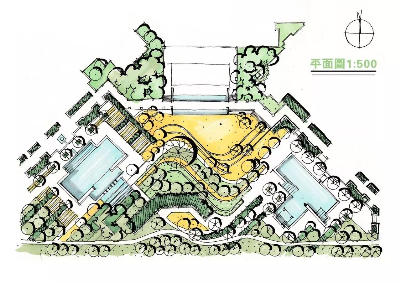 Pin By Soukuke On 方案 Landscape Design Drawings Landscape Architecture Drawing Urban Landscape Design