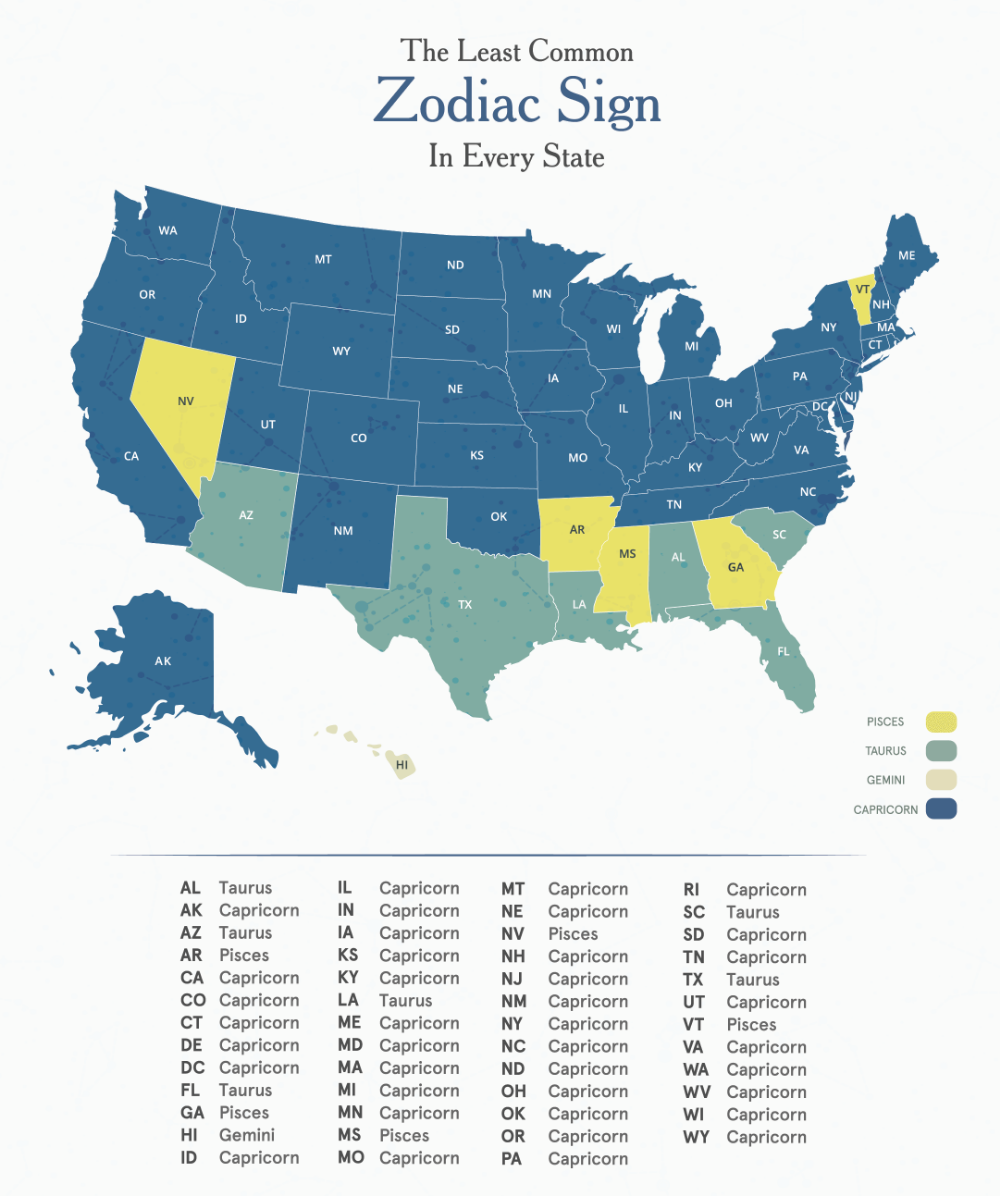 Most Common Zodiac Signs In Every State Framebridge Most