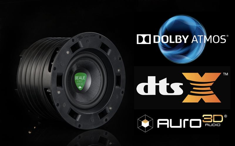 How To Install a Dolby Atmos, DTS:X, and Auro-3D Speaker Setup ...