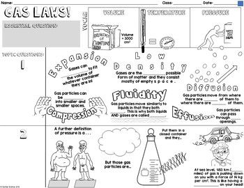 Pin on Chemistry: Gas Laws