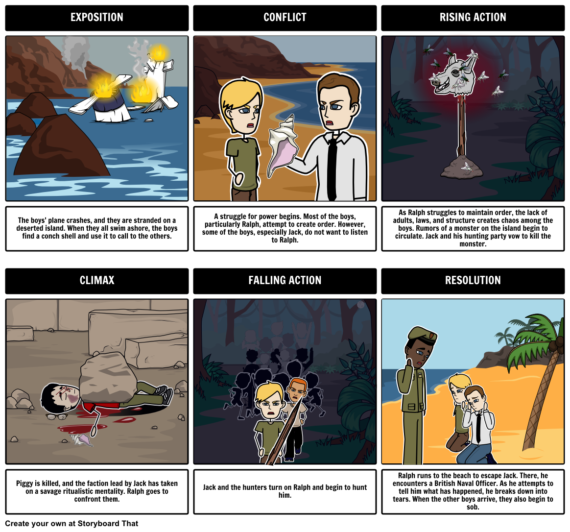 lord of the flies plot diagram 12 volt und 7 anper batterien gell pin by storyboard that on lesson plans a is great way for students to pick out key events in
