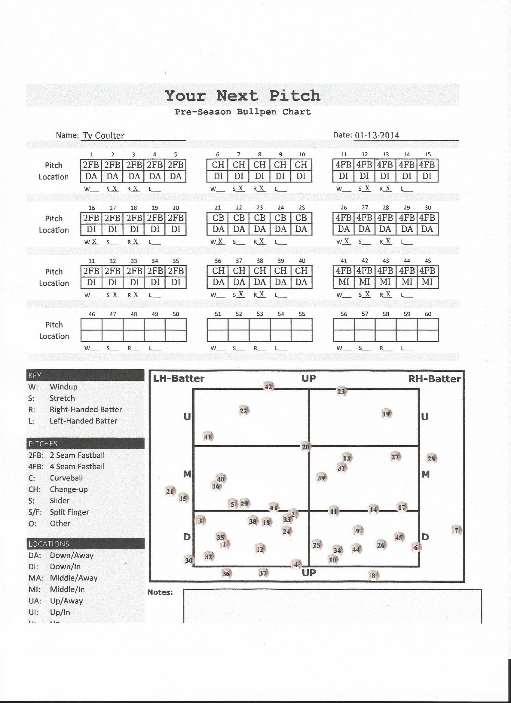 Charted And Recorded Bullpen Chart Baseball Pitching Baseball Records Sports Templates