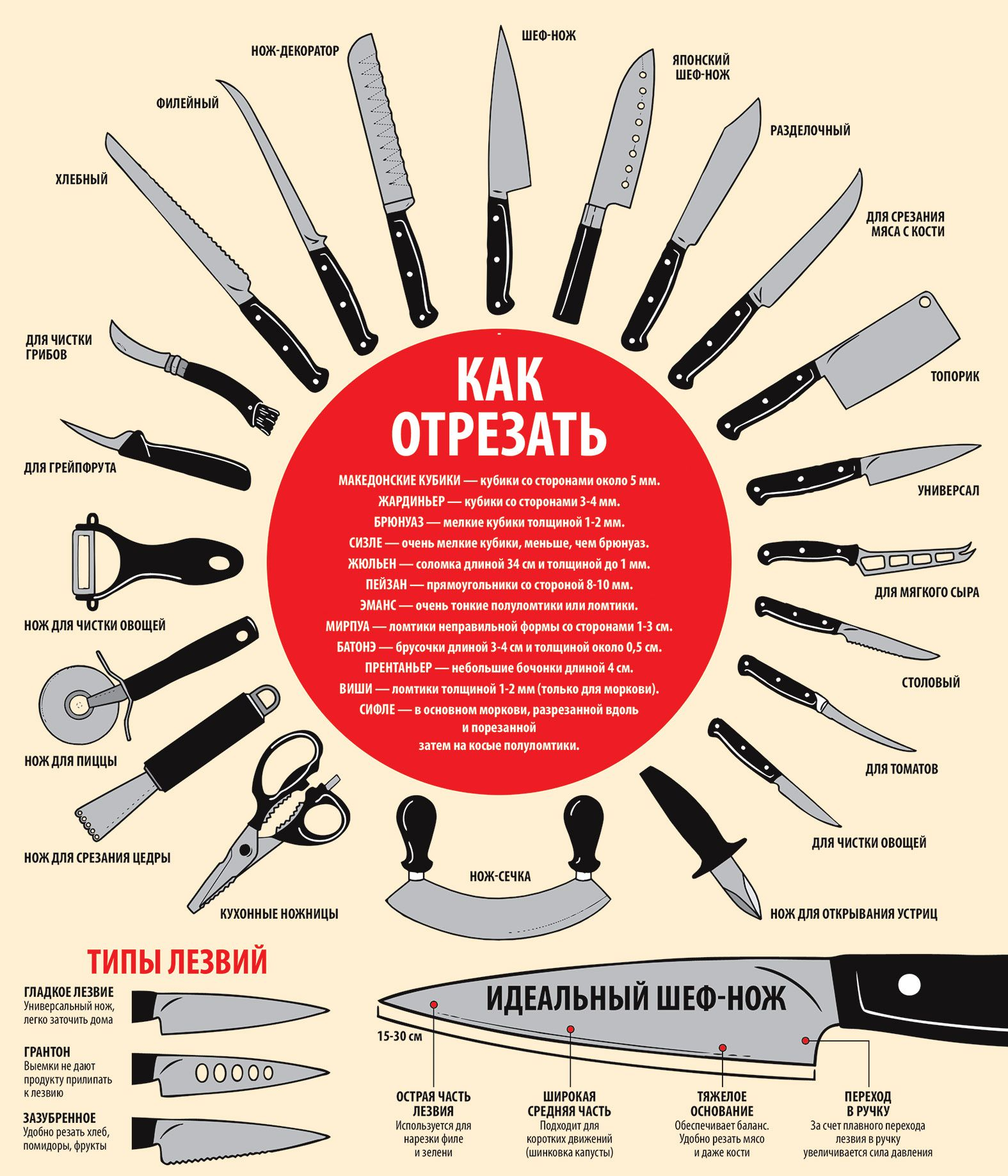 for Instrumentos de cocina
