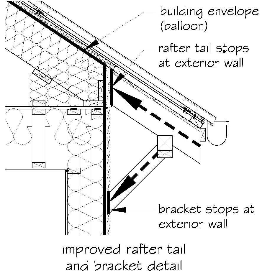 Roof Overhang Detail Architecture Bling Like Needle Through Balloon Improved Rafter Detail Skillion Roof Roof Detail Roofing Sheets