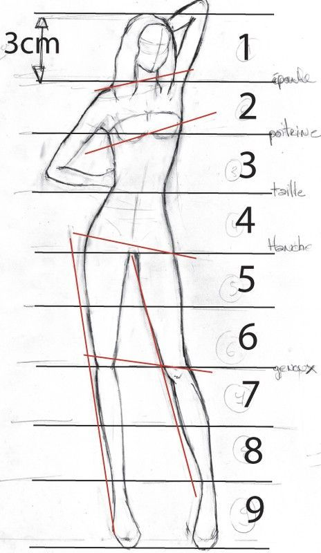 Photo of Tuto: How to draw a style figure – Baz-Art – Artist